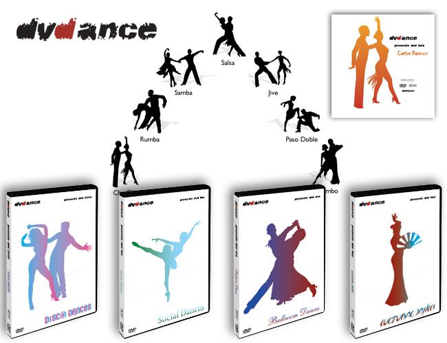 DVDance DVDs