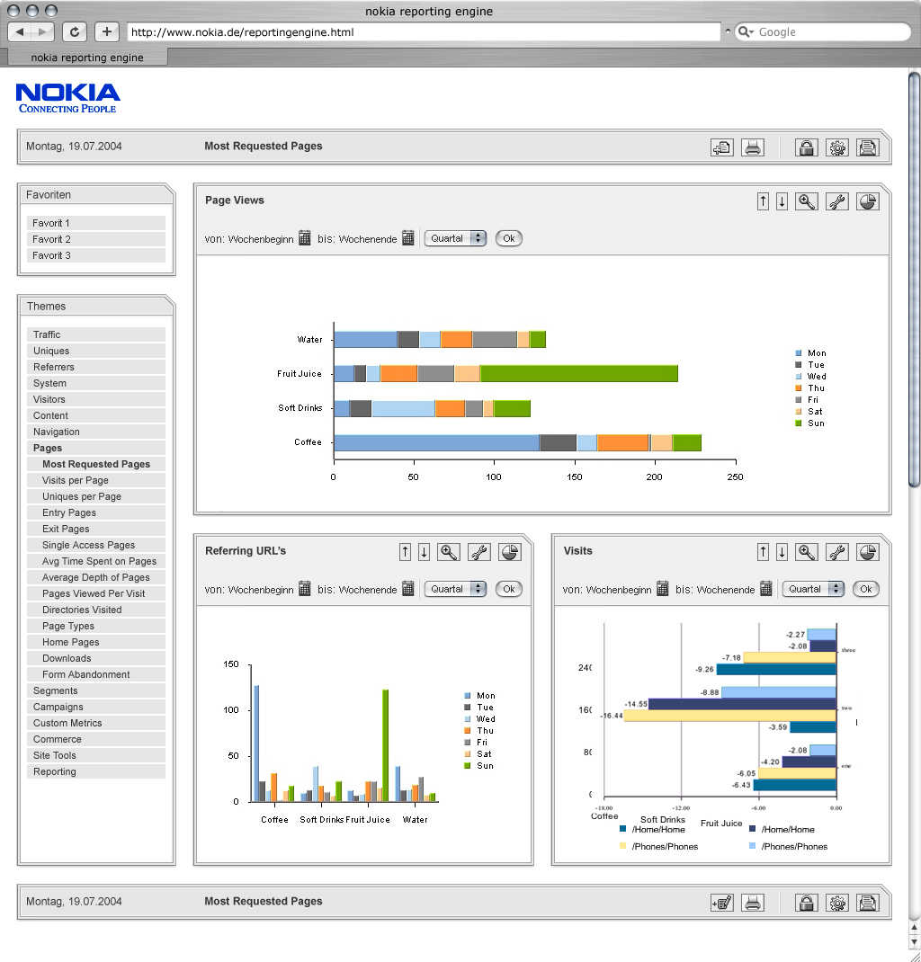 Nokia Online Reporting Engine